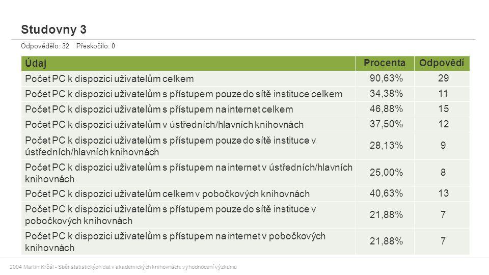 2004 Martin Krčál - Sběr statistických dat v akademických knihovnách: vyhodnocení výzkumu Studovny 3 Odpovědělo: 32 Přeskočilo: 0 ÚdajProcentaOdpovědí