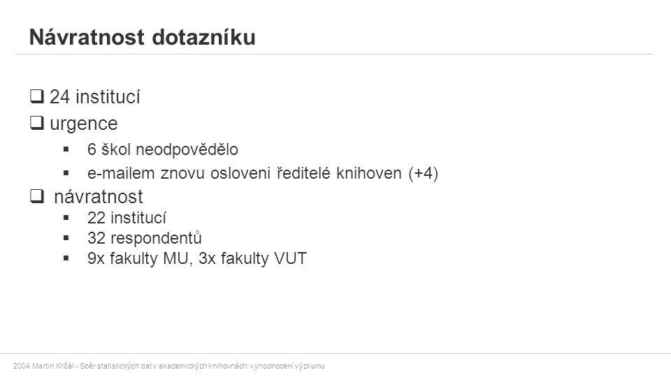 2004 Martin Krčál - Sběr statistických dat v akademických knihovnách: vyhodnocení výzkumu Návratnost dotazníku  24 institucí  urgence  6 škol neodp