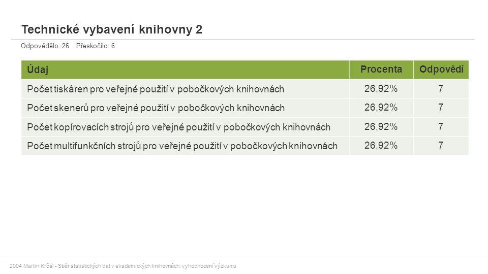2004 Martin Krčál - Sběr statistických dat v akademických knihovnách: vyhodnocení výzkumu Technické vybavení knihovny 2 Odpovědělo: 26 Přeskočilo: 6 Ú