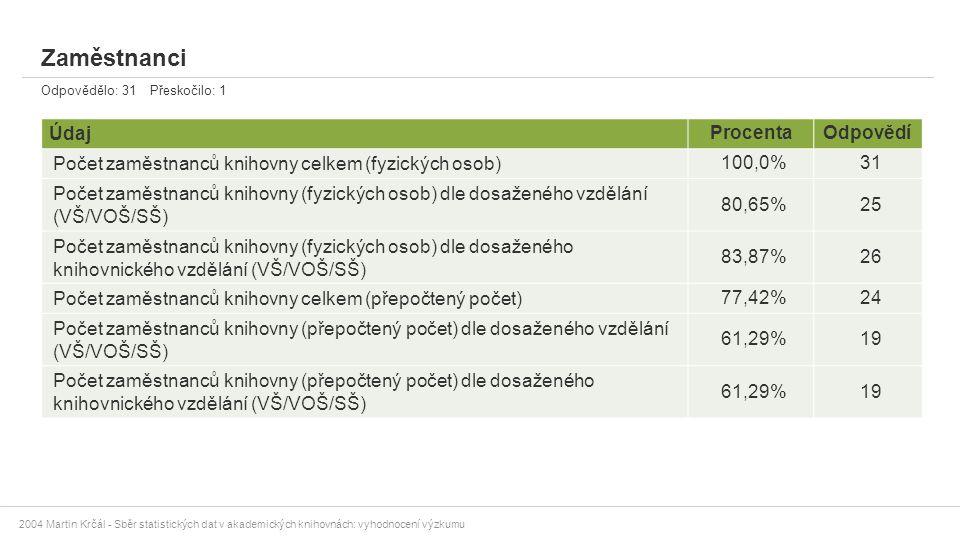 2004 Martin Krčál - Sběr statistických dat v akademických knihovnách: vyhodnocení výzkumu Zaměstnanci Odpovědělo: 31 Přeskočilo: 1 ÚdajProcentaOdpověd