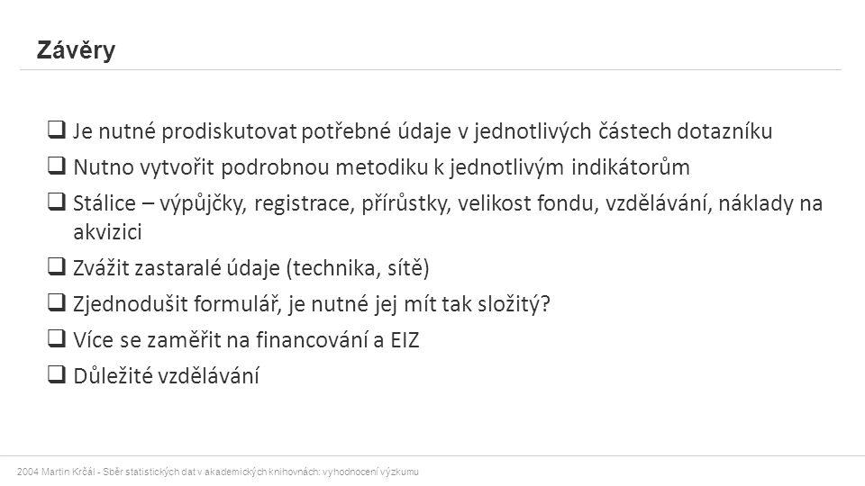 2004 Martin Krčál - Sběr statistických dat v akademických knihovnách: vyhodnocení výzkumu Závěry  Je nutné prodiskutovat potřebné údaje v jednotlivýc