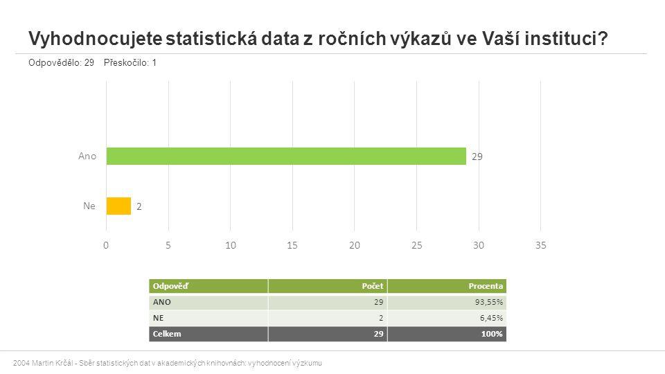 2004 Martin Krčál - Sběr statistických dat v akademických knihovnách: vyhodnocení výzkumu Vyhodnocujete statistická data z ročních výkazů ve Vaší inst