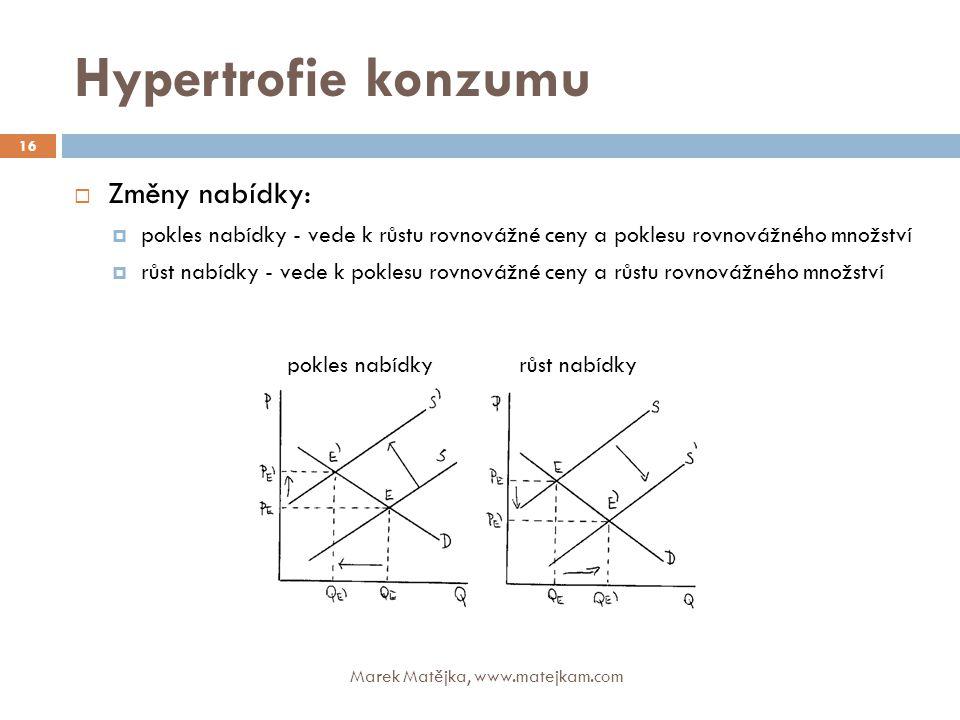 Hypertrofie konzumu Marek Matějka, www.matejkam.com 16  Změny nabídky:  pokles nabídky - vede k růstu rovnovážné ceny a poklesu rovnovážného množstv