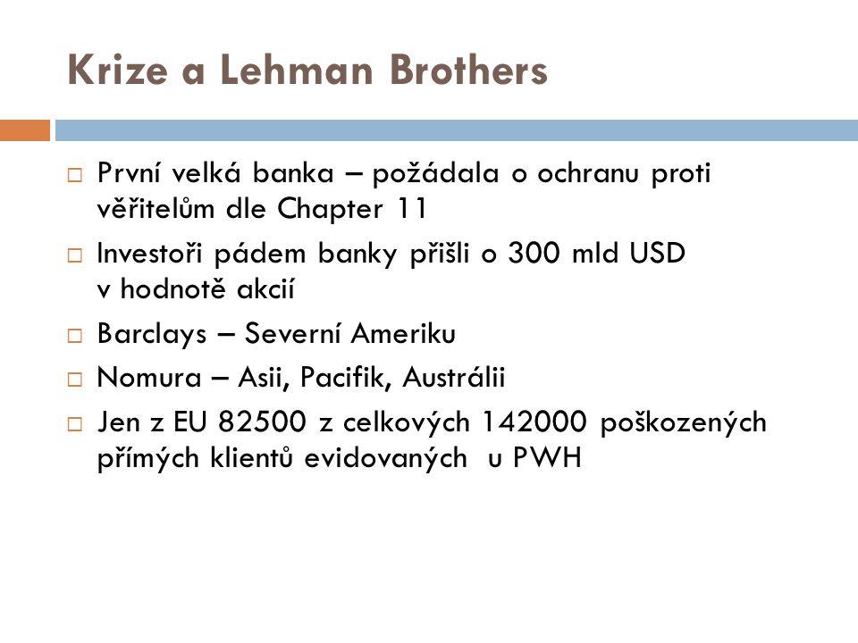 Krize a Lehman Brothers  První velká banka – požádala o ochranu proti věřitelům dle Chapter 11  Investoři pádem banky přišli o 300 mld USD v hodnotě
