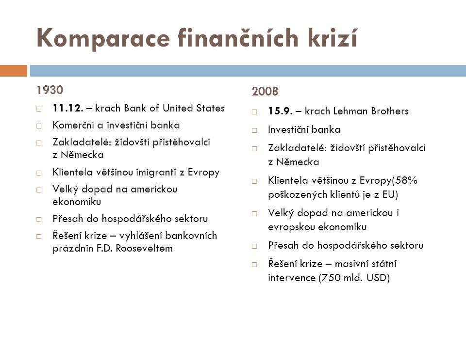 Komparace finančních krizí 1930  11.12. – krach Bank of United States  Komerční a investiční banka  Zakladatelé: židovští přistěhovalci z Německa 