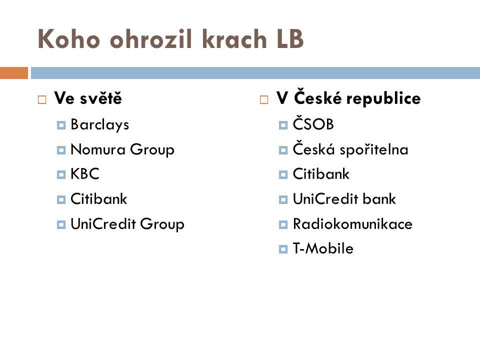 Koho ohrozil krach LB  Ve světě  Barclays  Nomura Group  KBC  Citibank  UniCredit Group  V České republice  ČSOB  Česká spořitelna  Citibank