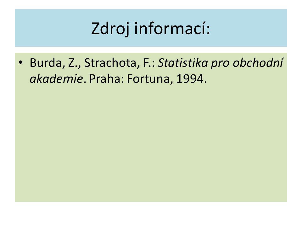 Zdroj informací: Burda, Z., Strachota, F.: Statistika pro obchodní akademie. Praha: Fortuna, 1994.