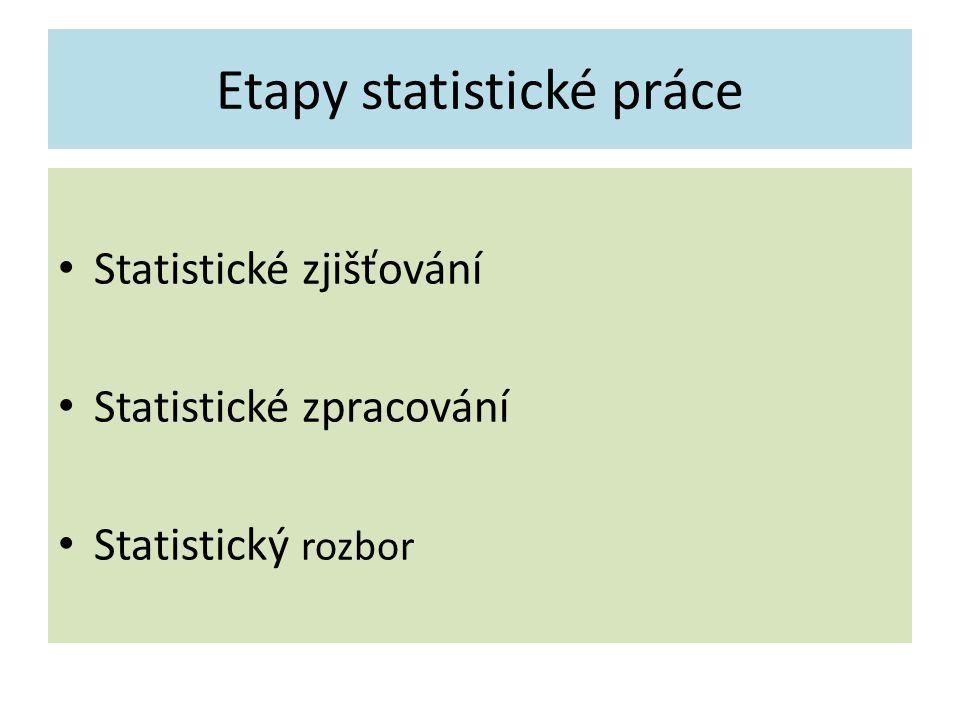 Etapy statistické práce Statistické zjišťování Statistické zpracování Statistický rozbor