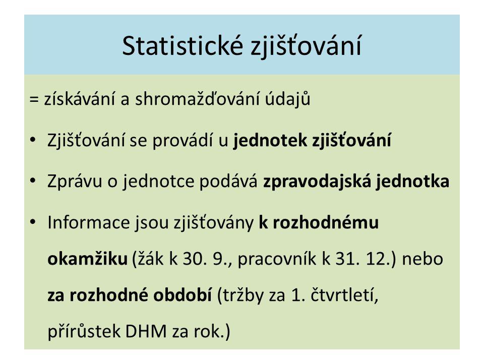 Statistické zjišťování = získávání a shromažďování údajů Zjišťování se provádí u jednotek zjišťování Zprávu o jednotce podává zpravodajská jednotka Informace jsou zjišťovány k rozhodnému okamžiku (žák k 30.