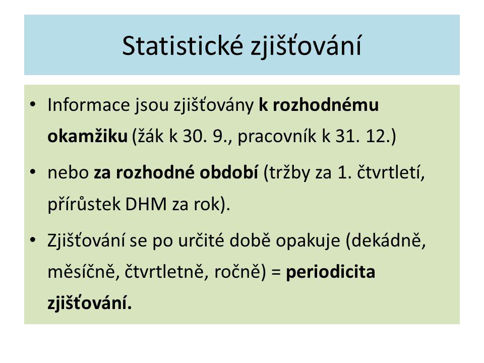 Statistické zjišťování Informace jsou zjišťovány k rozhodnému okamžiku (žák k 30.