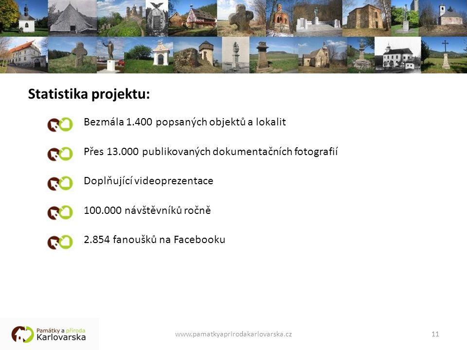 Několik čísel: www.pamatkyaprirodakarlovarska.cz11 Statistika projektu: Bezmála 1.400 popsaných objektů a lokalit Přes 13.000 publikovaných dokumentačních fotografií Doplňující videoprezentace 100.000 návštěvníků ročně 2.854 fanoušků na Facebooku