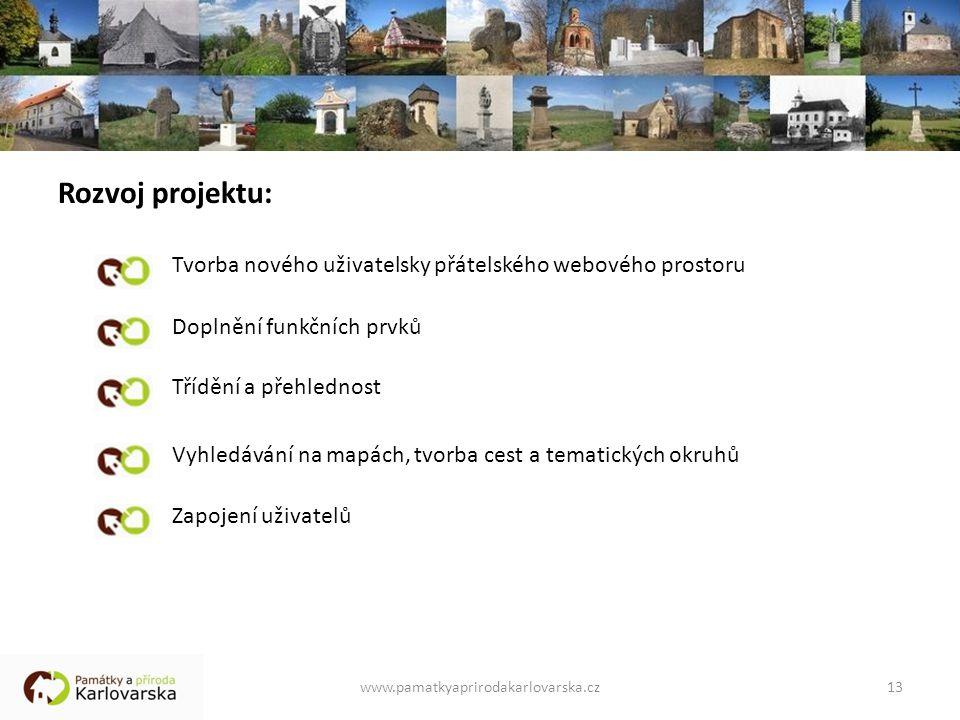 Rozvoj projektu: Tvorba nového uživatelsky přátelského webového prostoru Doplnění funkčních prvků Třídění a přehlednost Vyhledávání na mapách, tvorba cest a tematických okruhů Zapojení uživatelů www.pamatkyaprirodakarlovarska.cz13