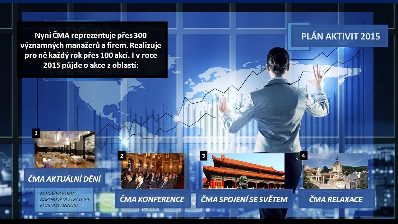 PLÁN AKTIVIT 2015 ČMA KONFERENCE ČMA SPOJENÍ SE SVĚTEMČMA RELAXACE ČMA AKTUÁLNÍ DĚNÍ MANAŽER ROKU NAPLŇOVÁNÍ STRATEGIE KLUBOVÁ ČINNOST Nyní ČMA reprezentuje přes 300 významných manažerů a firem.