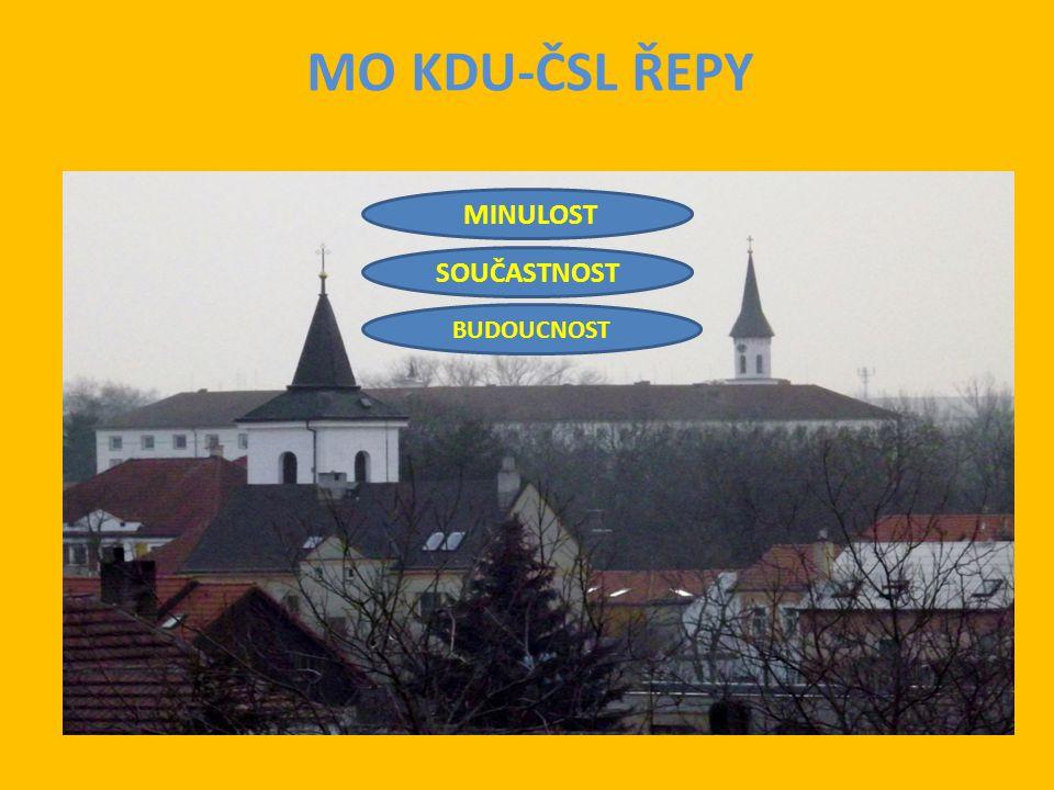 NAŠE HISTORIE Místní organizace ČSL vznikla ustavující schůzí dne 5.1.1920.