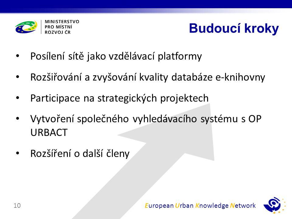 10 Budoucí kroky Posílení sítě jako vzdělávací platformy Rozšiřování a zvyšování kvality databáze e-knihovny Participace na strategických projektech V