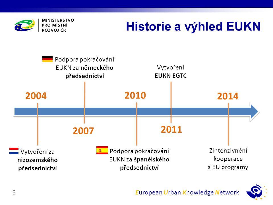 European Urban Knowledge Network3 Historie a výhled EUKN 2004 Vytvoření za nizozemského předsednictví 2007 Podpora pokračování EUKN za německého předs