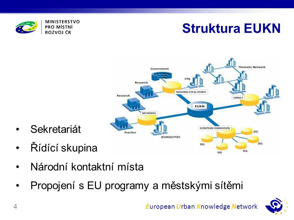 European Urban Knowledge Network4 Sekretariát Řídící skupina Národní kontaktní místa Propojení s EU programy a městskými sítěmi Struktura EUKN