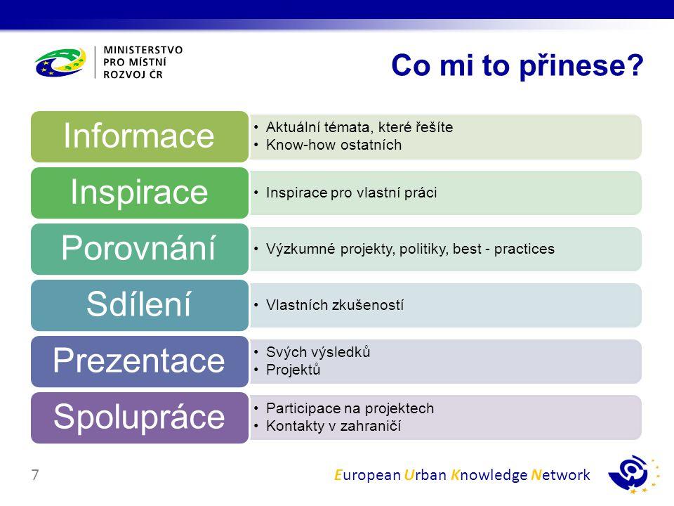 European Urban Knowledge Network7 Aktuální témata, které řešíte Know-how ostatních Informace Inspirace pro vlastní práci Inspirace Výzkumné projekty,