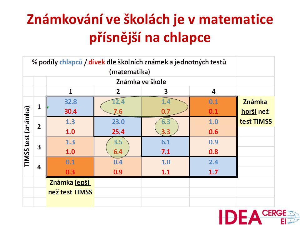 Známkování ve školách je v matematice přísnější na chlapce