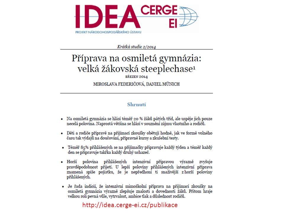 http://idea.cerge-ei.cz/publikace