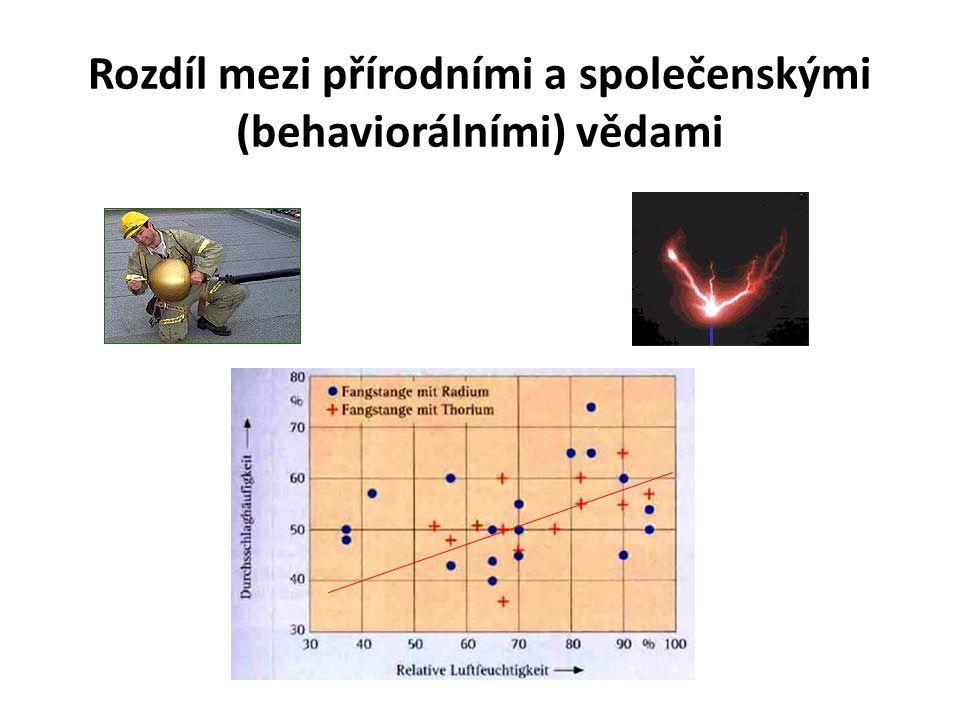 Rozdíl mezi přírodními a společenskými (behaviorálními) vědami