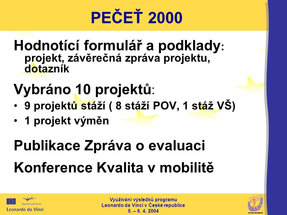 Využívání výsledků programu Leonardo da Vinci v České republice 5.