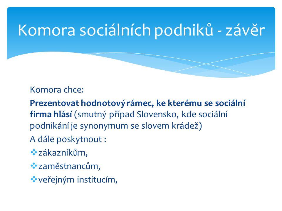 Komora chce: Prezentovat hodnotový rámec, ke kterému se sociální firma hlásí (smutný případ Slovensko, kde sociální podnikání je synonymum se slovem k