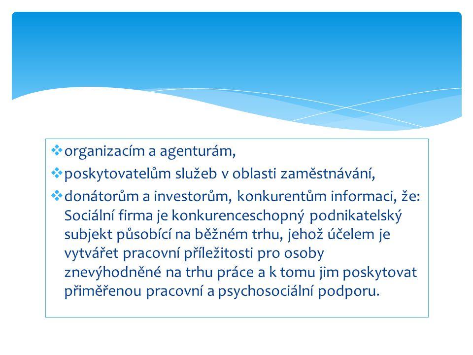  organizacím a agenturám,  poskytovatelům služeb v oblasti zaměstnávání,  donátorům a investorům, konkurentům informaci, že: Sociální firma je konk