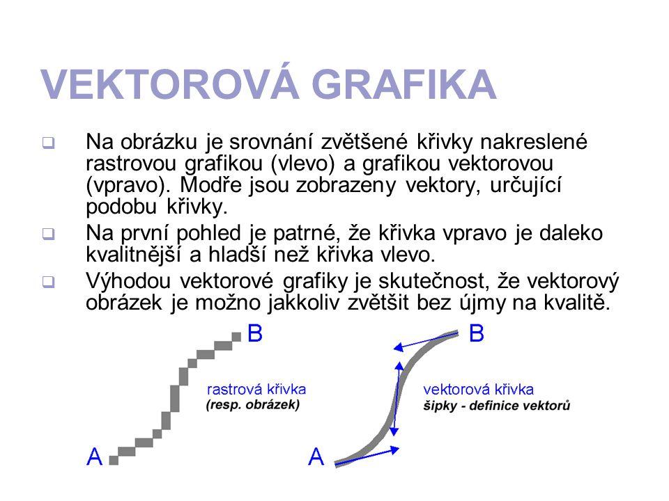 NNa obrázku je srovnání zvětšené křivky nakreslené rastrovou grafikou (vlevo) a grafikou vektorovou (vpravo).