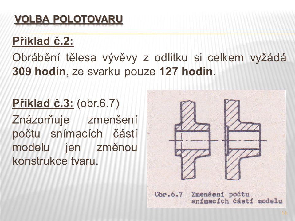 14 Příklad č.2: Obrábění tělesa vývěvy z odlitku si celkem vyžádá 309 hodin, ze svarku pouze 127 hodin. Příklad č.3: (obr.6.7) Znázorňuje zmenšení poč