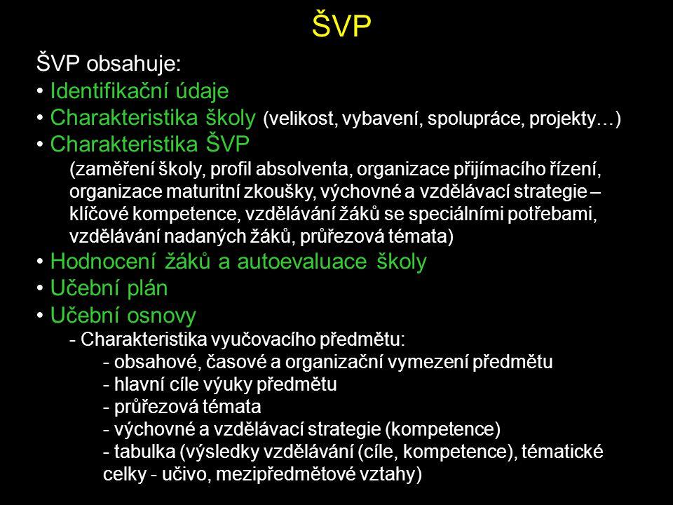 ŠVP ŠVP obsahuje: Identifikační údaje Charakteristika školy (velikost, vybavení, spolupráce, projekty…) Charakteristika ŠVP (zaměření školy, profil ab