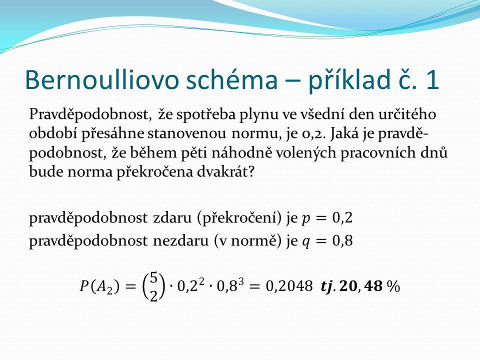 Bernoulliovo schéma – příklad č. 1