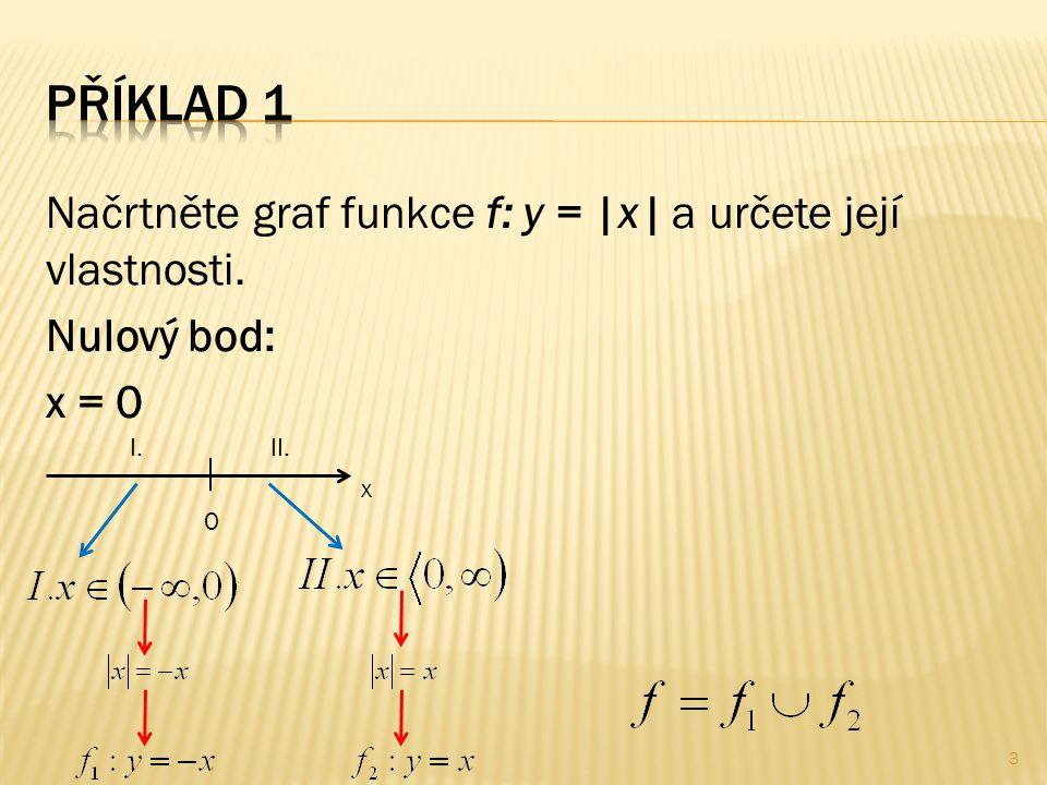 Načrtněte graf funkce f: y = |x| a určete její vlastnosti. Nulový bod: x = 0 3 0 x II.I.