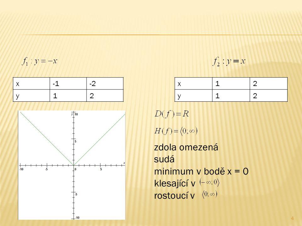 Načrtněte graf funkce f: y = |x - 2| a určete její vlastnosti.