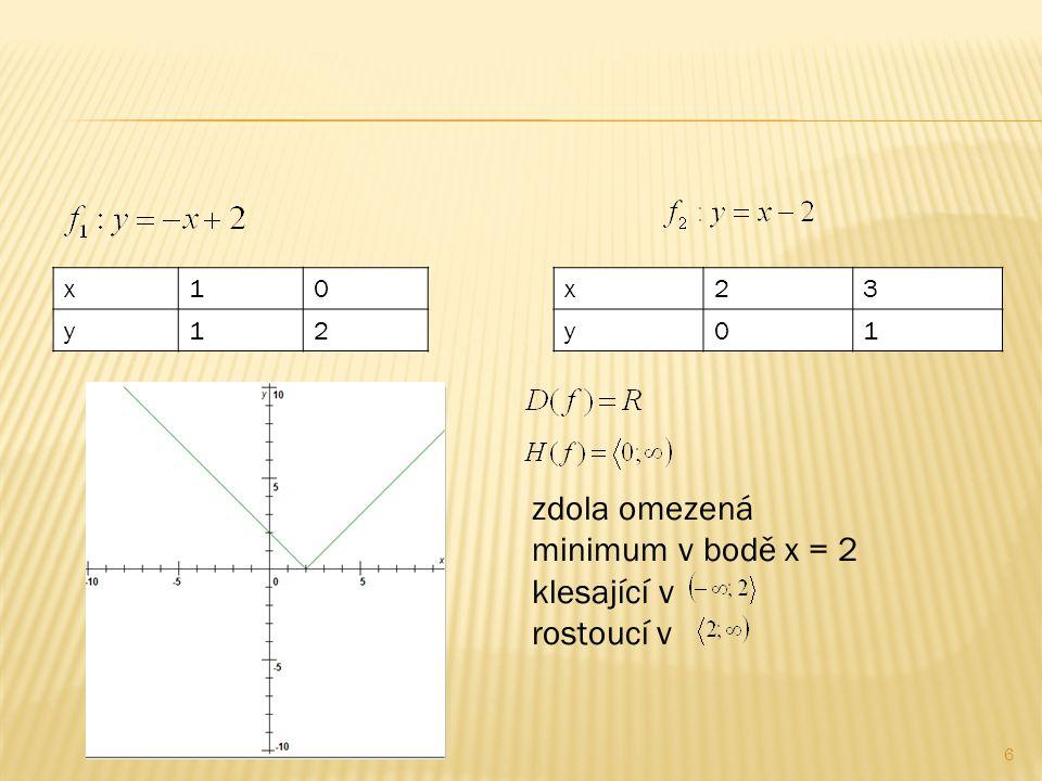 6 x10 y12 x23 y01 zdola omezená minimum v bodě x = 2 klesající v rostoucí v