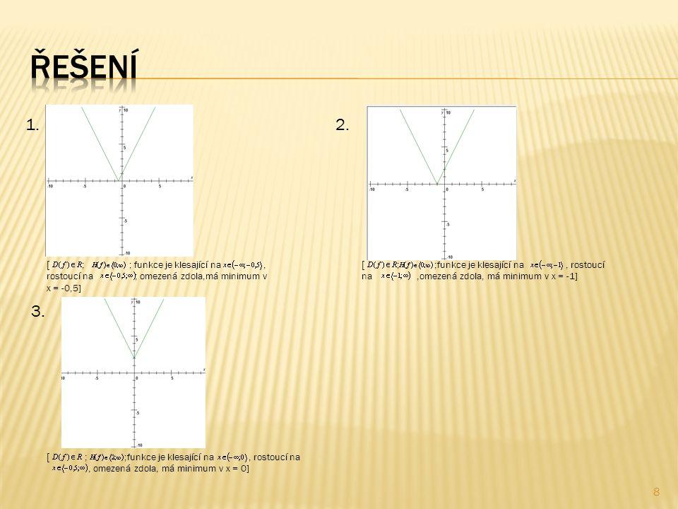 ; ; funkce je klesající na, rostoucí na ; omezená zdola,má minimum v x = -0,5] 1.2.