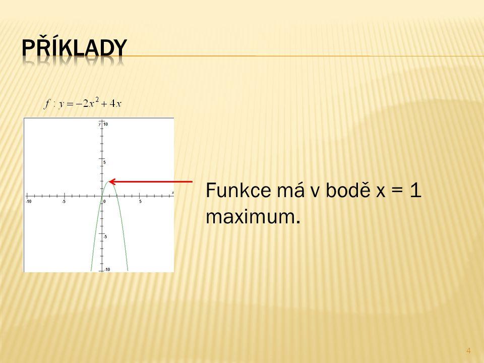 Funkce má v bodě x = 1 maximum. 4