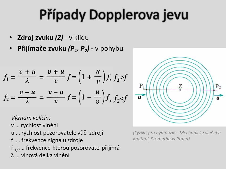 Zdroj zvuku (Z) - v klidu Přijímače zvuku (P 1, P 2 ) - v pohybu (Fyzika pro gymnázia - Mechanické vlnění a kmitání, Prometheus Praha) Význam veličin: v … rychlost vlnění u … rychlost pozorovatele vůči zdroji f … frekvence signálu zdroje f 1/2 … frekvence kterou pozorovatel přijímá λ … vlnová délka vlnění, f 1 >f, f 2 <f