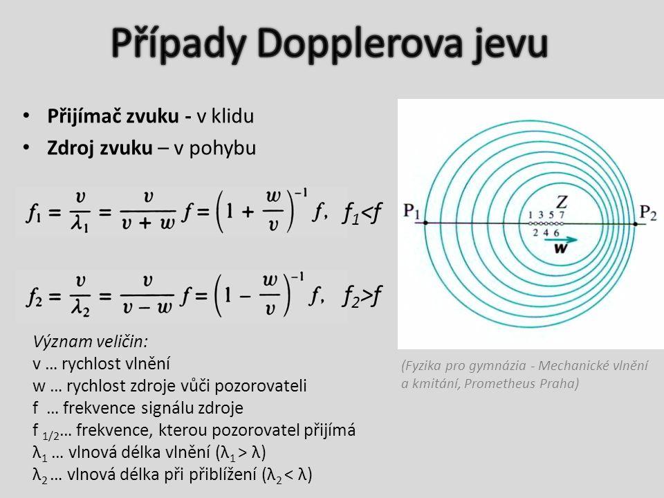 Přijímač zvuku - v klidu Zdroj zvuku – v pohybu (Fyzika pro gymnázia - Mechanické vlnění a kmitání, Prometheus Praha) Význam veličin: v … rychlost vlnění w … rychlost zdroje vůči pozorovateli f … frekvence signálu zdroje f 1/2 … frekvence, kterou pozorovatel přijímá λ 1 … vlnová délka vlnění (λ 1 > λ) λ 2 … vlnová délka při přiblížení (λ 2 < λ) f 1 <f f 2 >f