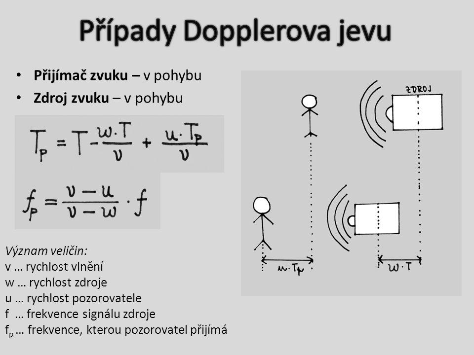 Přijímač zvuku – v pohybu Zdroj zvuku – v pohybu Význam veličin: v … rychlost vlnění w … rychlost zdroje u … rychlost pozorovatele f … frekvence signálu zdroje f p … frekvence, kterou pozorovatel přijímá