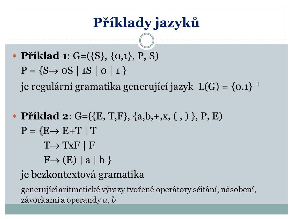 Příklady jazyků Příklad 1: G=({S}, {0,1}, P, S) P = {S  0S | 1S | 0 | 1 } je regulární gramatika generující jazyk L(G) = {0,1} + Příklad 2: G=({E, T,