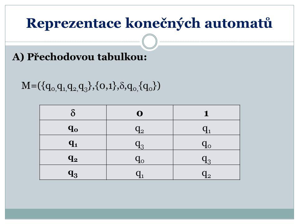 Reprezentace konečných automatů A) Přechodovou tabulkou: M=({q 0, q 1, q 2, q 3 },{0,1}, ,q 0, {q 0 })  01 q0q0 q2q2 q1q1 q1q1 q3q3 q0q0 q2q2 q0q0 q