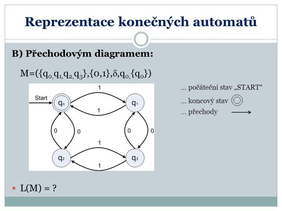 """Reprezentace konečných automatů B) Přechodovým diagramem: M=({q 0, q 1, q 2, q 3 },{0,1}, ,q 0, {q 0 }) … počáteční stav """"START"""" … koncový stav … pře"""