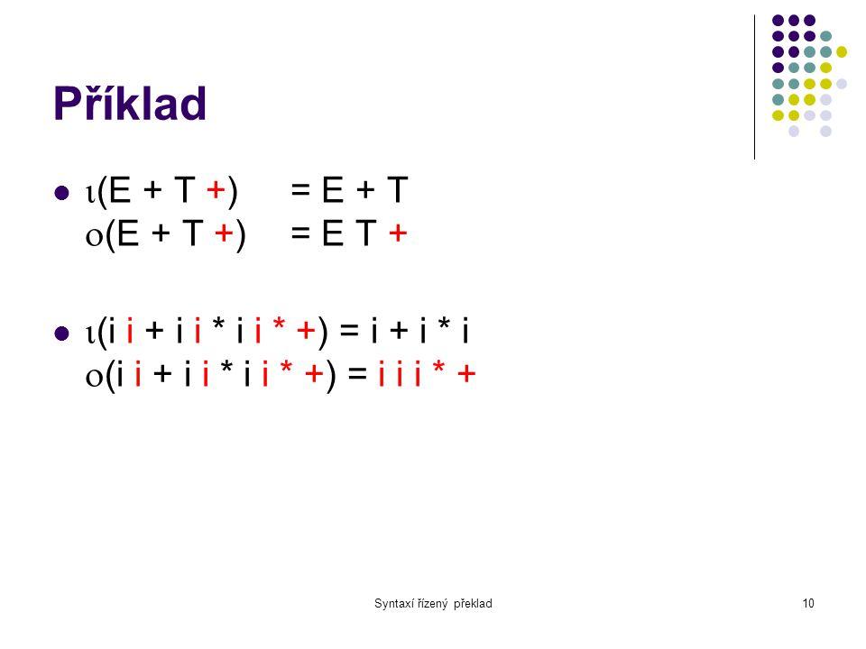 Syntaxí řízený překlad11 Překlad Definice: Překlad generovaný překladovou gramatikou: T(G) = {(x,y) | S => * z, z  (  )*, x =  (z),vstupní věta y =  (z)} výstupní věta