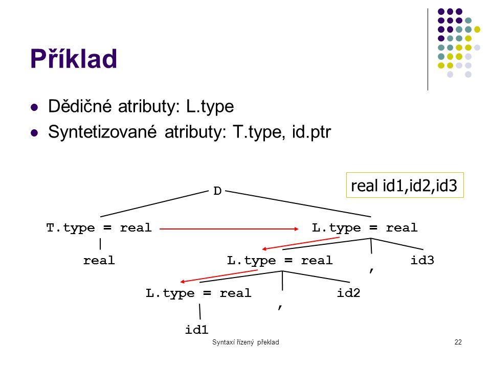 Syntaxí řízený překlad23 Definice L-atributová definice A -> X 1 … X n Dědičné atributy symbolu X j závisejí jen na: atributech symbolů X 1, …,X j-1 (tj.