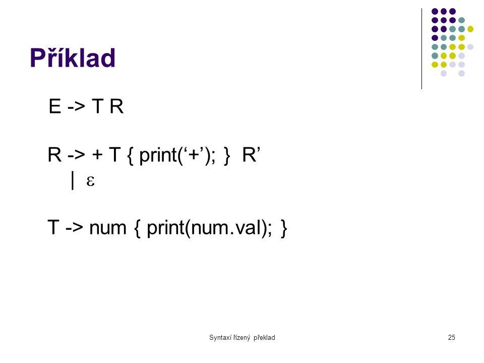 Syntaxí řízený překlad26 Návrh překladového schematu Dědičný atribut symbolu na pravé straně vypočte akce umístěna před ním.