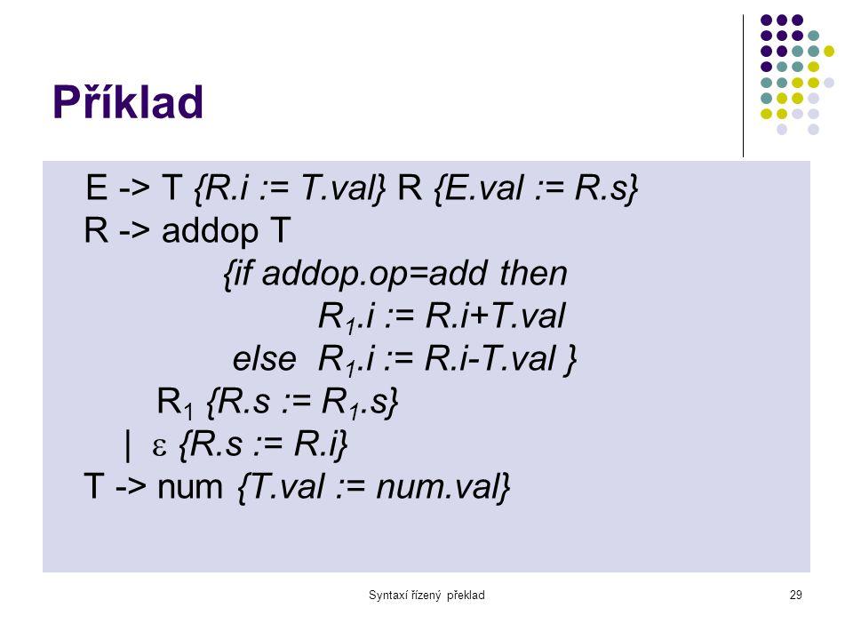 Syntaxí řízený překlad30 Příklad addop.op…var lexop:char; '+'/'-' num.val… lexval:integer; R.i -dědičný atribut (levý operand) R.s -dočasný výsledek, synt.