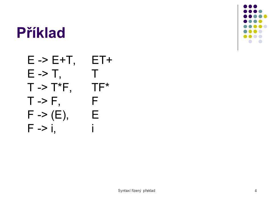 Syntaxí řízený překlad5 Příklad - derivace [E,E] => [E+T,ET+] => [T+T,TT+] => [F+T,FT+] => [i+T,iT+] => [i+T*F,iTF*+] => [i+F*F,iFF*+] => [i+i*F,iiF*+] => [i+i*i,iii*+]