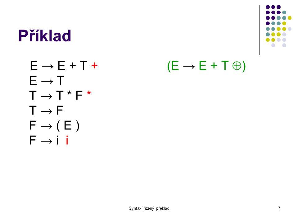 Syntaxí řízený překlad8 Příklad - derivace E => E + T + => T + T + => F + T + => i i + T + => i i + T * F * + => i i + F * F * + => i i + i i * F * + => i i + i i * i i * +