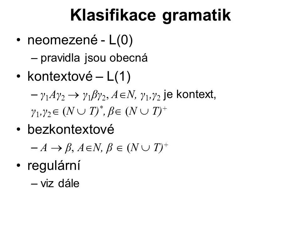 České vysoké učení technické v Praze Fakulta dopravní Klasifikace gramatik neomezené - L(0) –pravidla jsou obecná kontextové – L(1) – γ 1 Aγ 2  γ 1 βγ 2, A  N, γ 1,γ 2 je kontext, γ 1,γ 2  (N  T) *, β  (N  T) + bezkontextové – A  β, A  N, β  (N  T) + regulární –viz dále